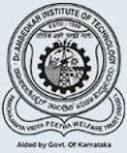 DR.Ambedkar Institute Of Technology