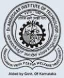 DR.Ambedkar Institute Of Technology